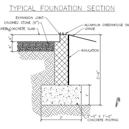 Greenhouse Foundation